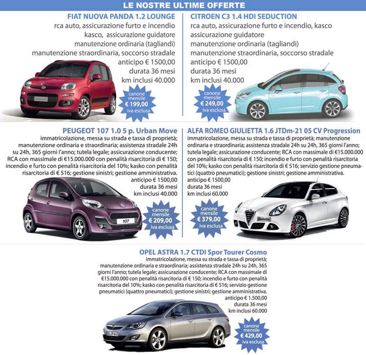 Acquisto-Auto.it - Offerte noleggio a lungo termine